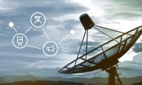 B2B-Radar