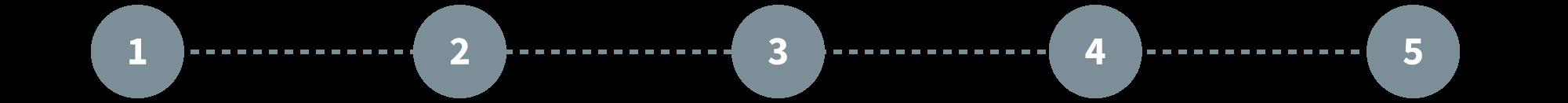 Vendre sur Mercateo en 5 étapes